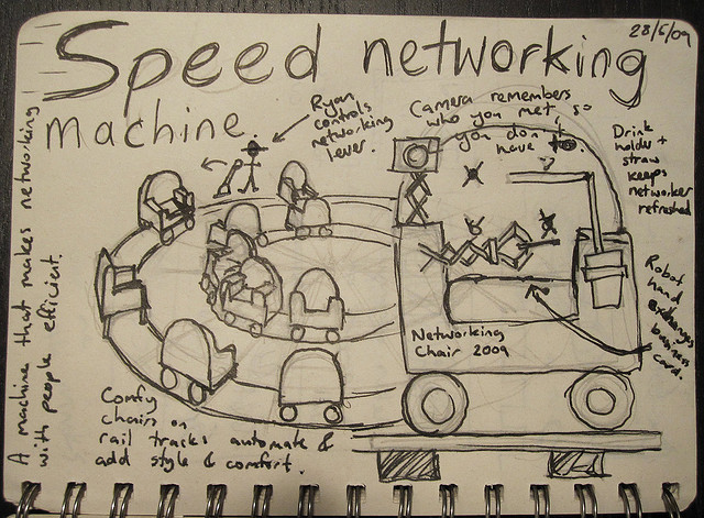 speed networking machine