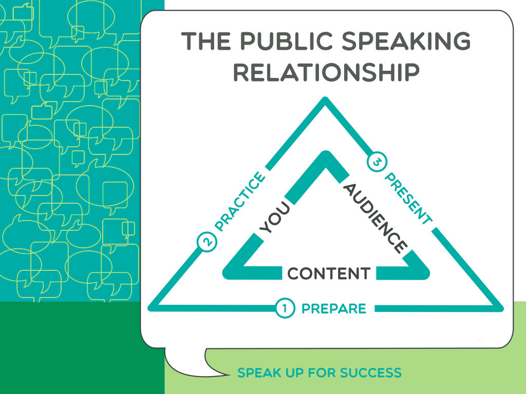 public speaking and the road to success Road to success travel program mission: changing lives by changing  behaviors in the areas of academic success, and social responsibility read  more.