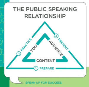 public-speaking-relationship-cropped