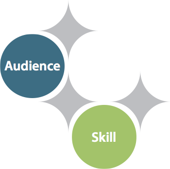 lead your audience